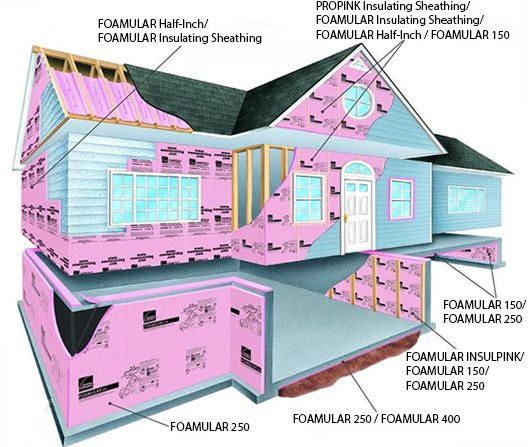 rigid insulation board f type house diagram